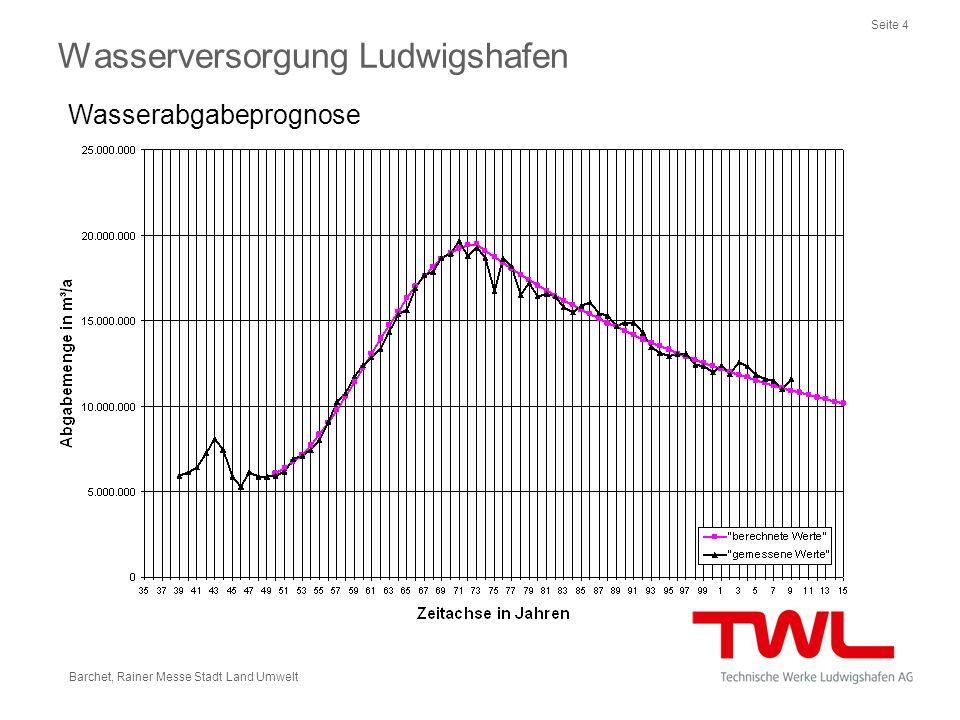 Seite 4 Barchet, Rainer Messe Stadt Land Umwelt Wasserversorgung Ludwigshafen Wasserabgabeprognose