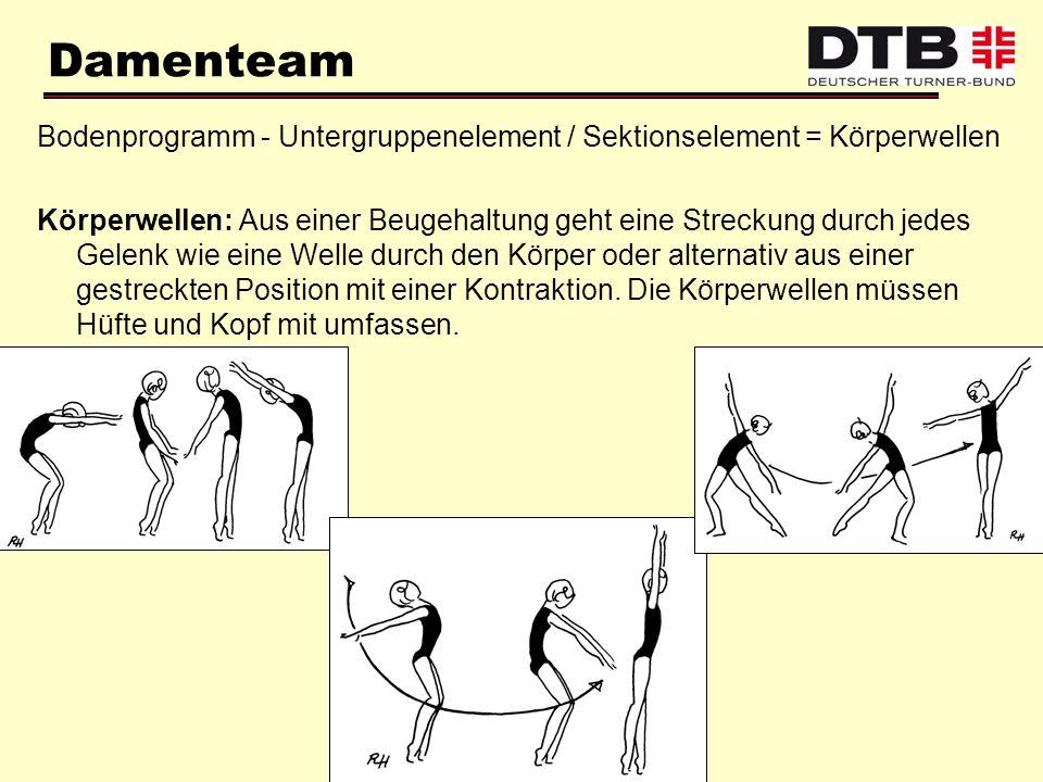 Damenteam Bodenprogramm - Untergruppenelement / Sektionselement = Körperwellen Körperwellen: Aus einer Beugehaltung geht eine Streckung durch jedes Ge