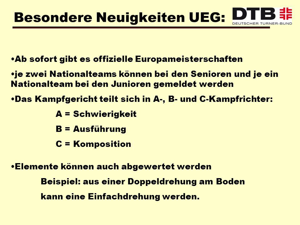 Besondere Neuigkeiten UEG: Ab sofort gibt es offizielle Europameisterschaften je zwei Nationalteams können bei den Senioren und je ein Nationalteam be