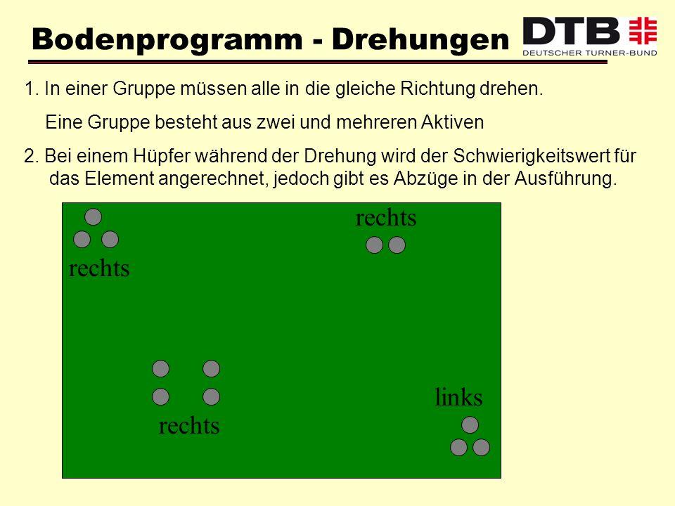 Bodenprogramm - Drehungen 1. In einer Gruppe müssen alle in die gleiche Richtung drehen. Eine Gruppe besteht aus zwei und mehreren Aktiven 2. Bei eine
