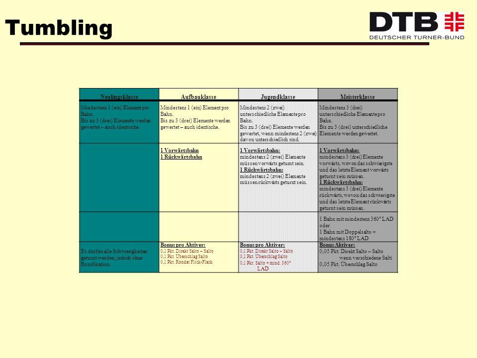 Tumbling NeulingsklasseAufbauklasseJugendklasseMeisterklasse Mindestens 1 (ein) Element pro Bahn. Bis zu 3 (drei) Elemente werden gewertet – auch iden