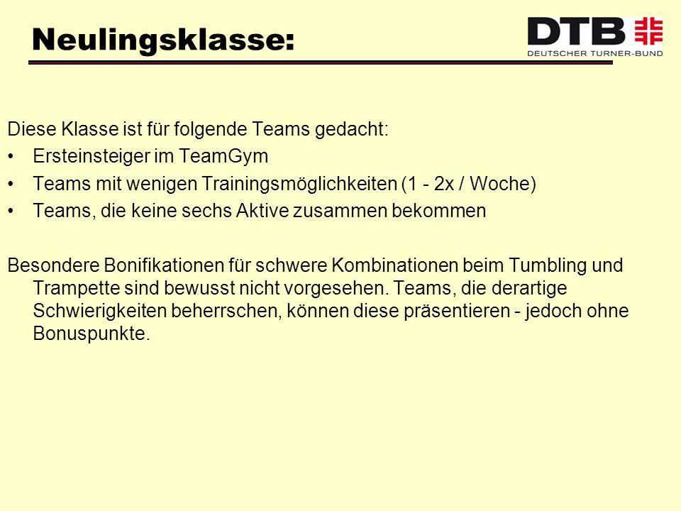 Neulingsklasse: Diese Klasse ist für folgende Teams gedacht: Ersteinsteiger im TeamGym Teams mit wenigen Trainingsmöglichkeiten (1 - 2x / Woche) Teams