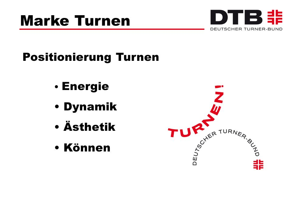 Marke Turnen Positionierung Turnen Energie Dynamik Ästhetik Können