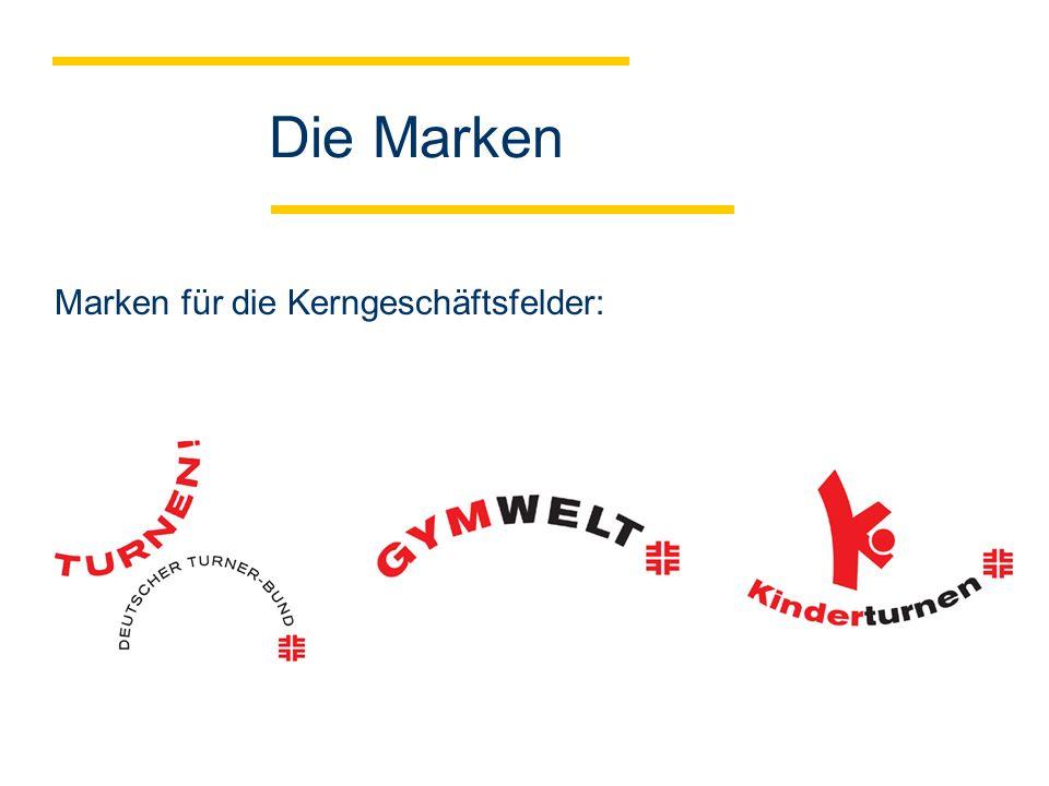 Die Marken Marken für die Kerngeschäftsfelder: