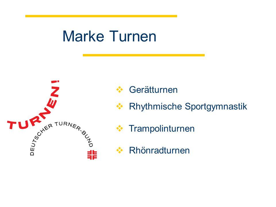 Marke Turnen Gerätturnen Rhythmische Sportgymnastik Trampolinturnen Rhönradturnen