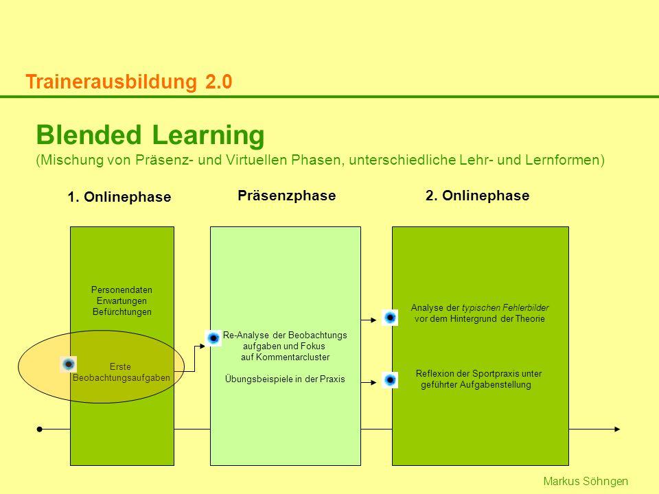 Markus Söhngen Blended Learning (Mischung von Präsenz- und Virtuellen Phasen, unterschiedliche Lehr- und Lernformen) Trainerausbildung 2.0 Personendat