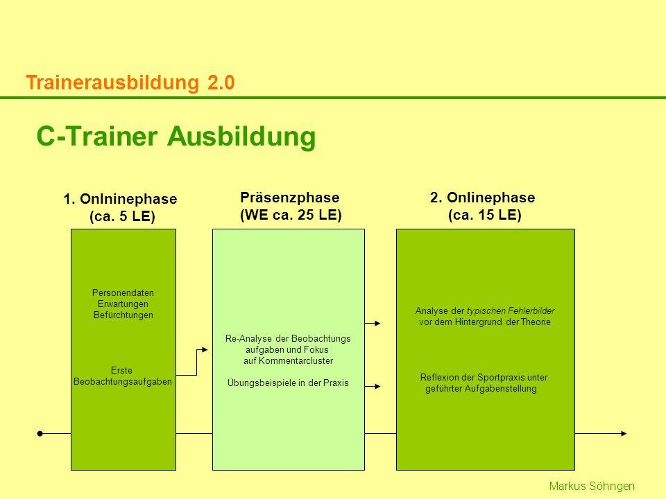 Markus Söhngen C-Trainer Ausbildung Trainerausbildung 2.0 Personendaten Erwartungen Befürchtungen Erste Beobachtungsaufgaben Re-Analyse der Beobachtun