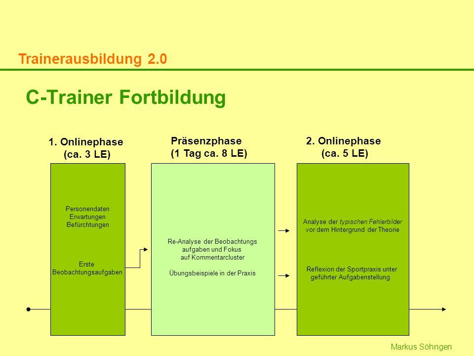 Markus Söhngen C-Trainer Fortbildung Trainerausbildung 2.0 Personendaten Erwartungen Befürchtungen Erste Beobachtungsaufgaben Re-Analyse der Beobachtu