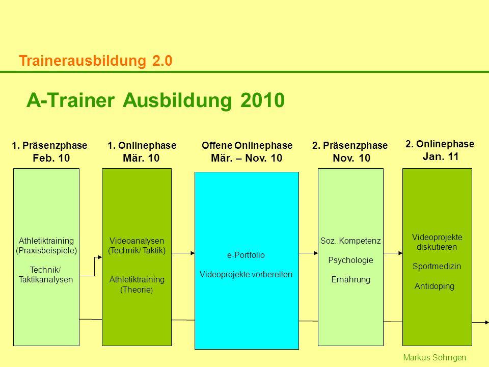 Markus Söhngen A-Trainer Ausbildung 2010 Trainerausbildung 2.0 Athletiktraining (Praxisbeispiele) Technik/ Taktikanalysen Videoanalysen (Technik/ Takt