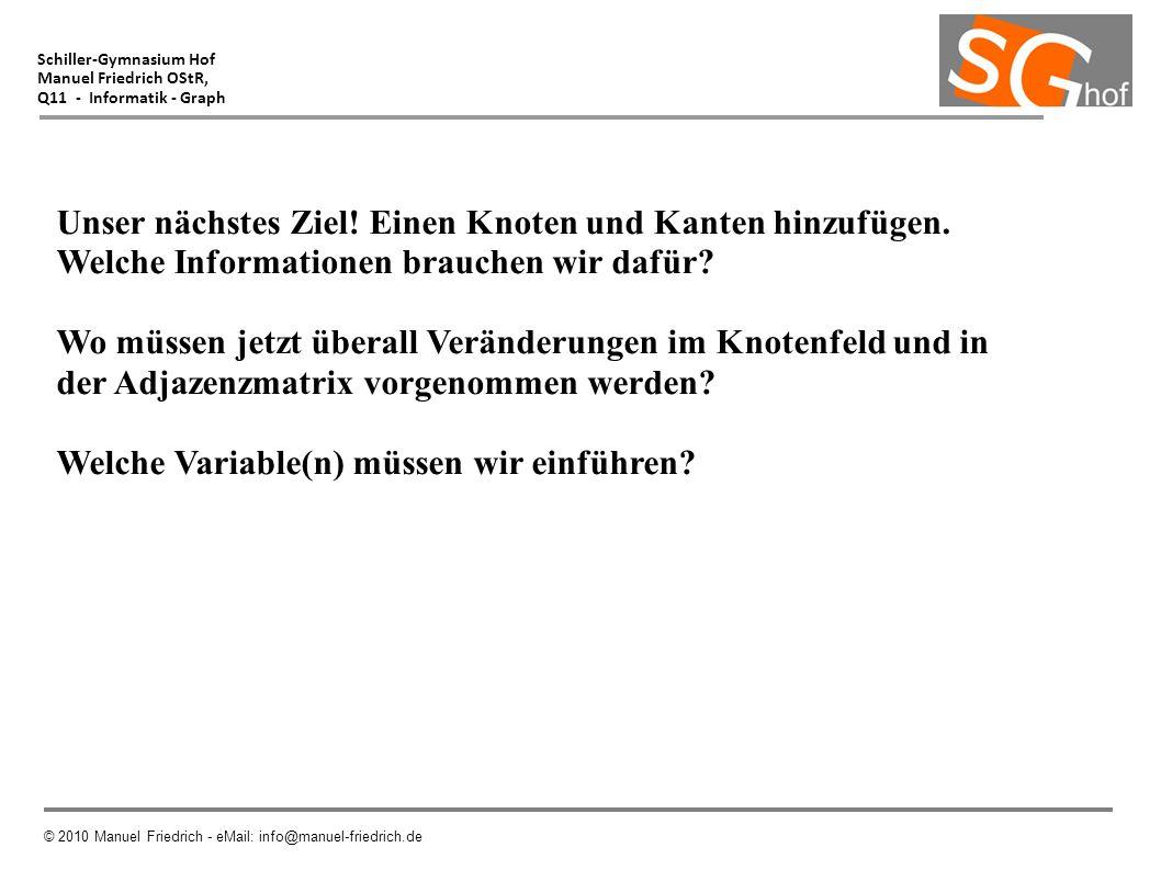 Schiller-Gymnasium Hof Manuel Friedrich OStR, Q11 - Informatik - Graph © 2010 Manuel Friedrich - eMail: info@manuel-friedrich.de Unser nächstes Ziel!