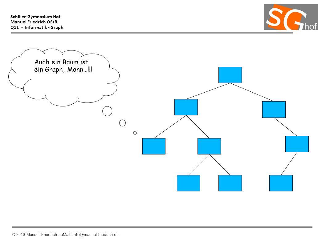 Schiller-Gymnasium Hof Manuel Friedrich OStR, Q11 - Informatik - Graph © 2010 Manuel Friedrich - eMail: info@manuel-friedrich.de Auch ein Baum ist ein