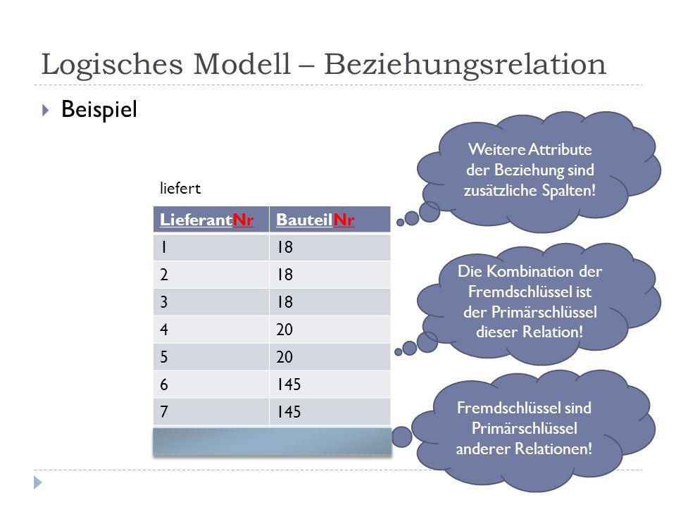 Logisches Modell – Beziehungsrelation Beispiel LieferantNrBauteilNr 118 2 3 420 5 6145 7 Fremdschlüssel liefert Weitere Attribute der Beziehung sind z