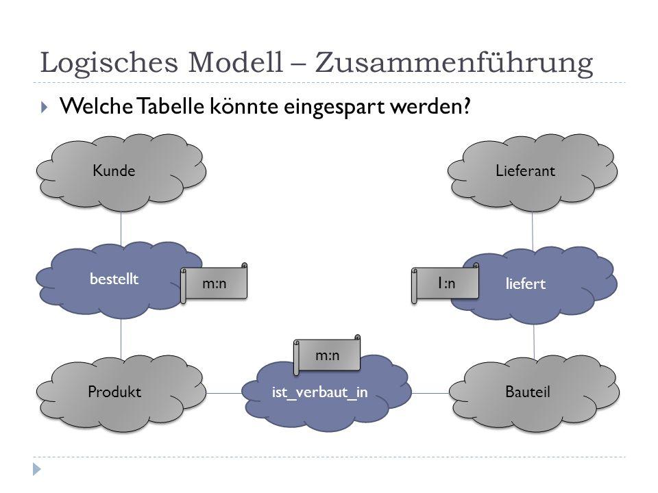 Logisches Modell – Zusammenführung Welche Tabelle könnte eingespart werden? Kunde Produkt Bauteil Lieferant ist_verbaut_in bestellt liefert 1:n m:n