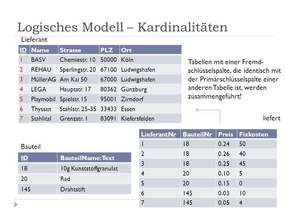 Tabellen mit einer Fremd- schlüsselspalte, die identisch mit der Primärschlüsselspalte einer anderen Tabelle ist, werden zusammengeführt! Logisches Mo