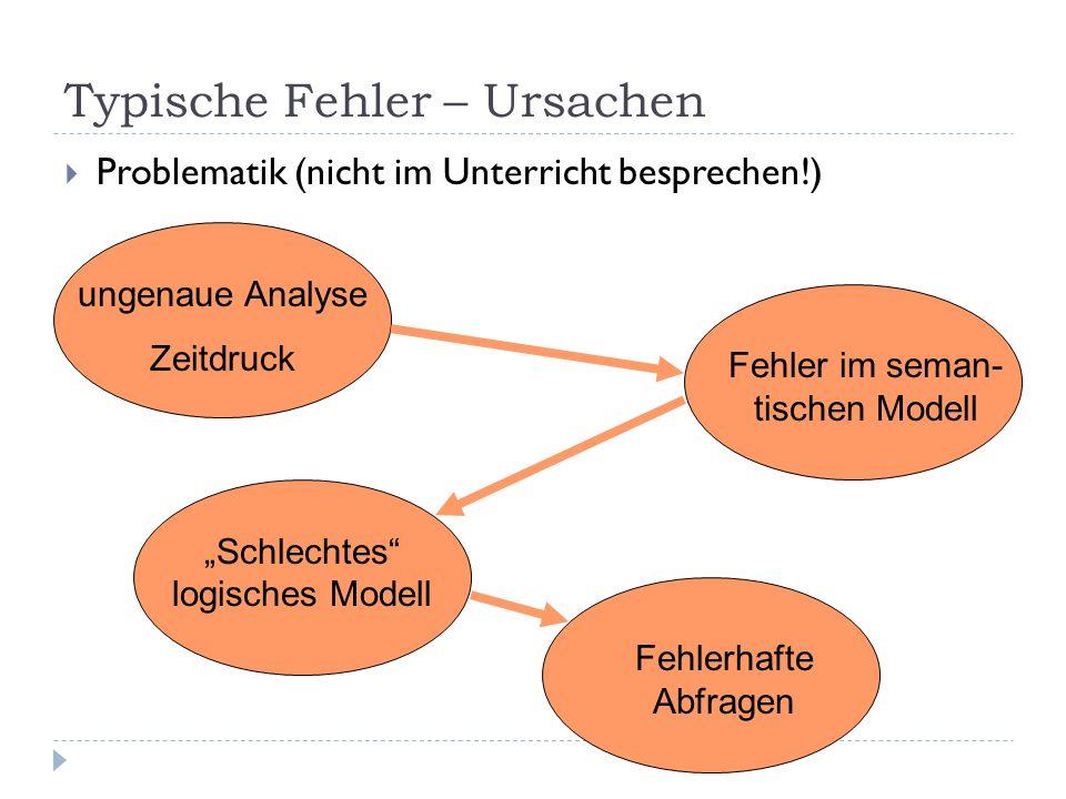 Typische Fehler – Ursachen Problematik (nicht im Unterricht besprechen!) ungenaue Analyse Zeitdruck Fehler im seman- tischen Modell Schlechtes logisch