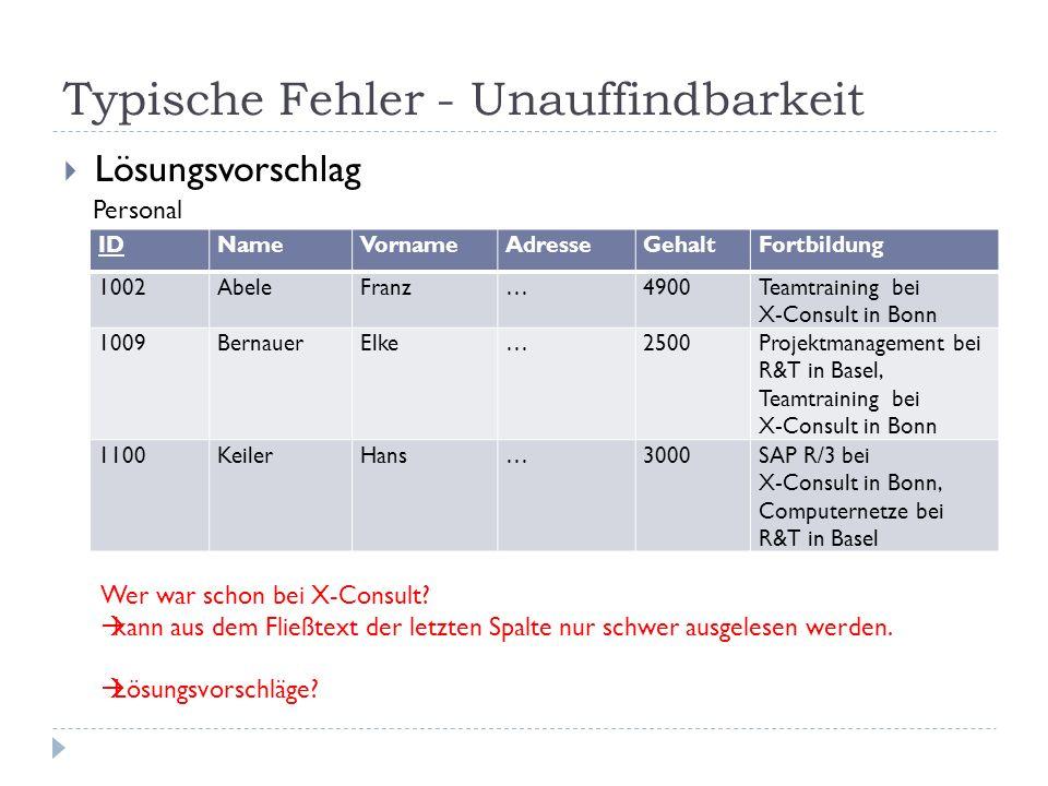 Typische Fehler - Unauffindbarkeit Lösungsvorschlag IDNameVornameAdresseGehaltFortbildung 1002AbeleFranz…4900Teamtraining bei X-Consult in Bonn 1009Be