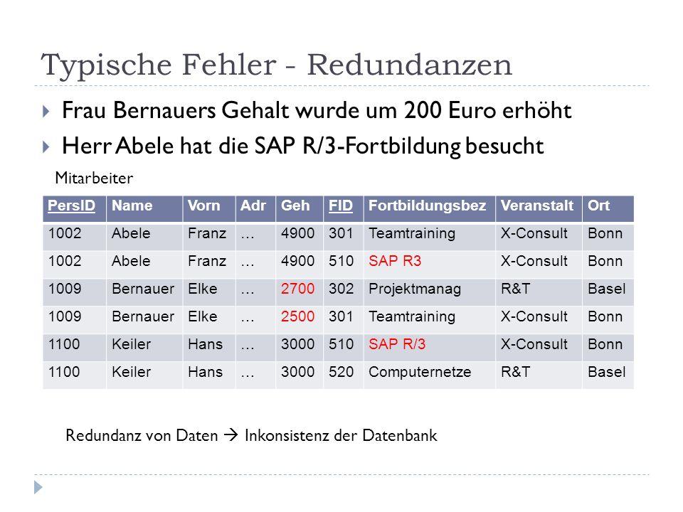 Typische Fehler - Redundanzen Frau Bernauers Gehalt wurde um 200 Euro erhöht Herr Abele hat die SAP R/3-Fortbildung besucht PersIDNameVornAdrGehFIDFor