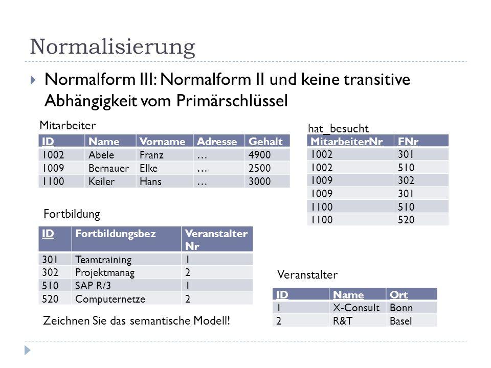 Normalisierung Normalform III: Normalform II und keine transitive Abhängigkeit vom Primärschlüssel IDNameVornameAdresseGehalt 1002AbeleFranz…4900 1009