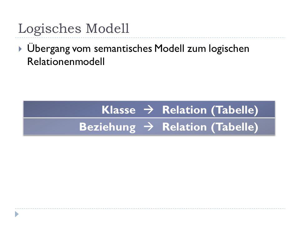 Logisches Modell Übergang vom semantisches Modell zum logischen Relationenmodell
