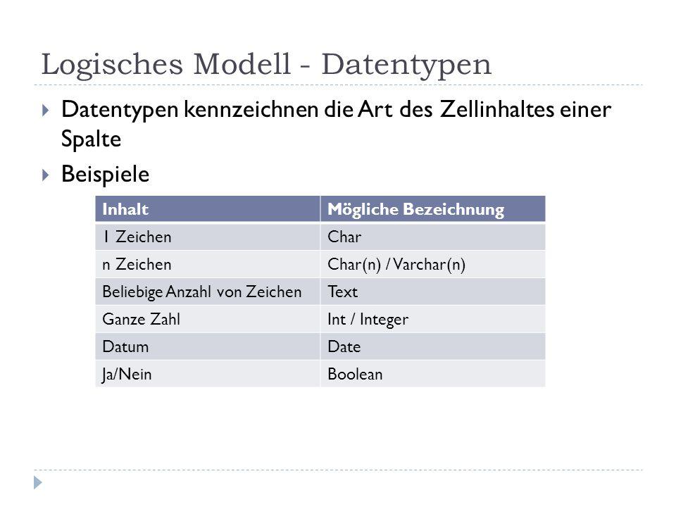 Logisches Modell - Datentypen Datentypen kennzeichnen die Art des Zellinhaltes einer Spalte Beispiele InhaltMögliche Bezeichnung 1 ZeichenChar n Zeich