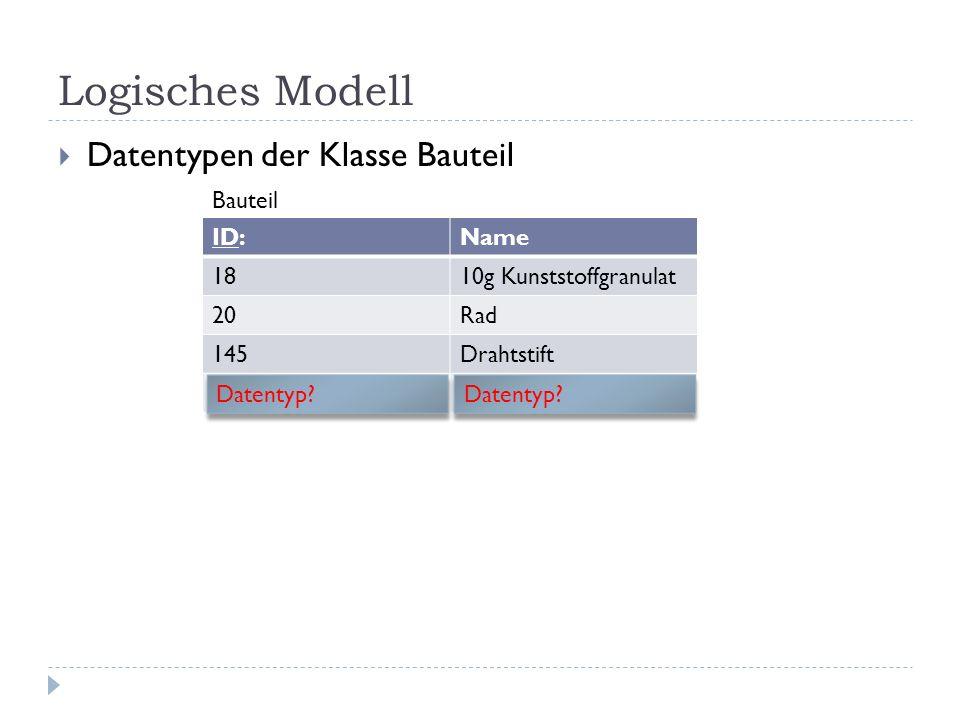 Logisches Modell Datentypen der Klasse Bauteil ID:Name 1810g Kunststoffgranulat 20Rad 145Drahtstift Ganze ZahlText Bauteil Datentyp?