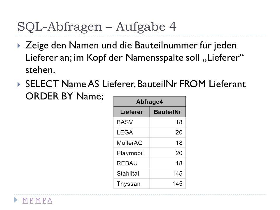 SQL-Abfragen – Aufgabe 4 Zeige den Namen und die Bauteilnummer für jeden Lieferer an; im Kopf der Namensspalte soll Lieferer stehen. SELECT Name AS Li