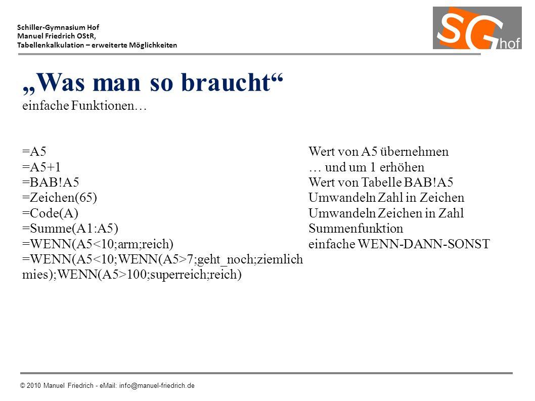 Schiller-Gymnasium Hof Manuel Friedrich OStR, Tabellenkalkulation – erweiterte Möglichkeiten © 2010 Manuel Friedrich - eMail: info@manuel-friedrich.de