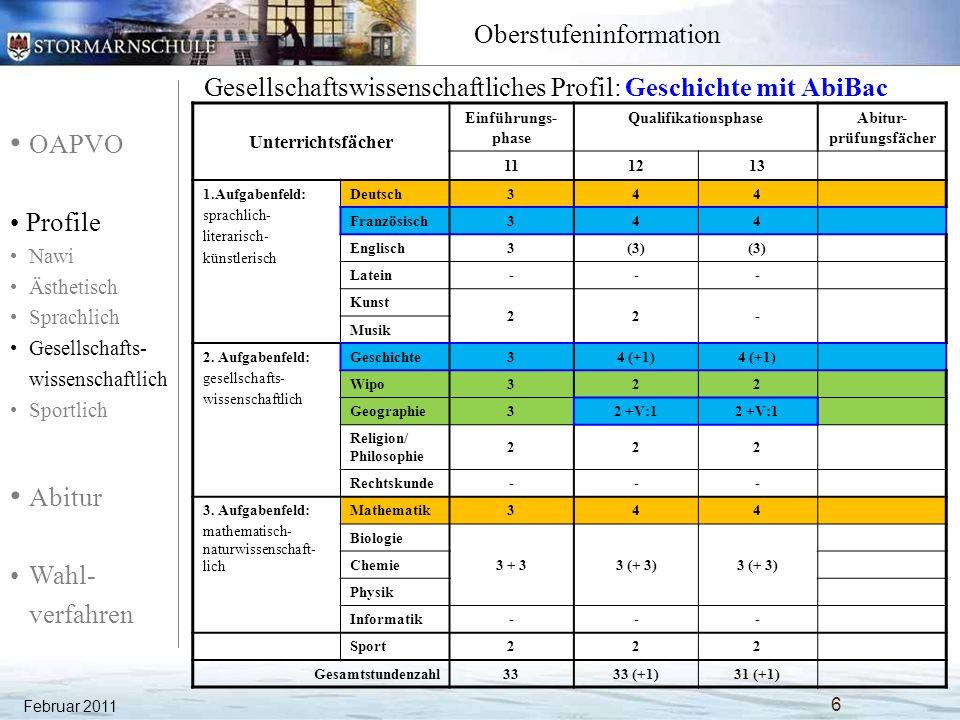 OAPVO Profile Nawi Ästhetisch Sprachlich Gesellschafts- wissenschaftlich Sportlich Abitur Wahl- verfahren Oberstufeninformation Februar 2011 6 Gesellschaftswissenschaftliches Profil: Geschichte mit AbiBac Unterrichtsfächer Einführungs- phase QualifikationsphaseAbitur- prüfungsfächer 111213 1.Aufgabenfeld: sprachlich- literarisch- künstlerisch Deutsch344 Französisch344 Englisch3(3) Latein--- Kunst 22- Musik 2.
