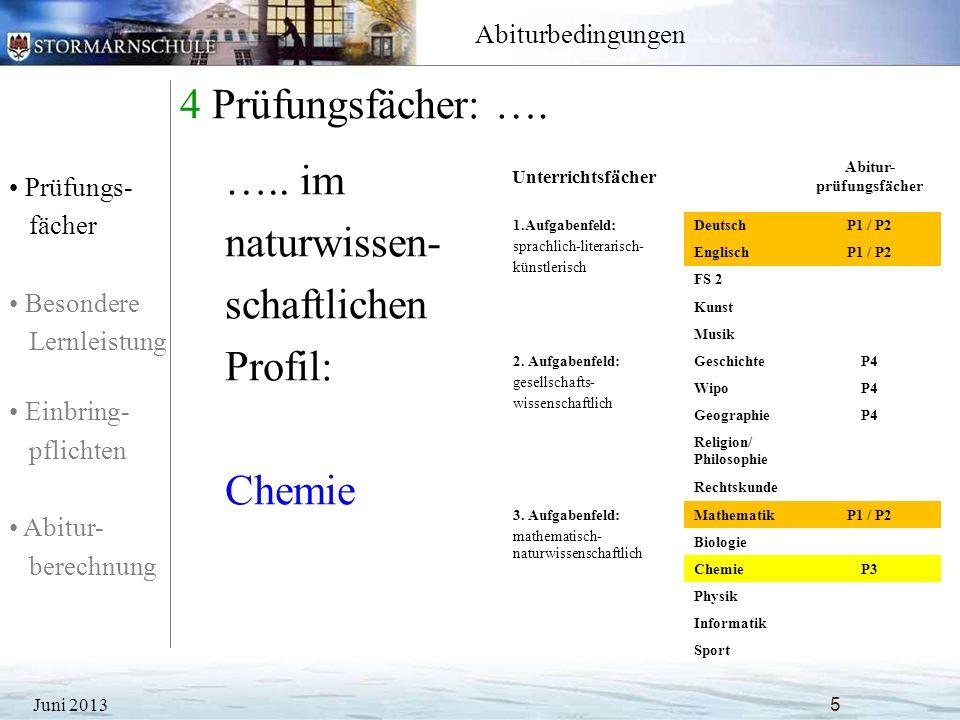Prüfungs- fächer Besondere Lernleistung Einbring- pflichten Abitur- berechnung Abiturbedingungen Wie geht es weiter .