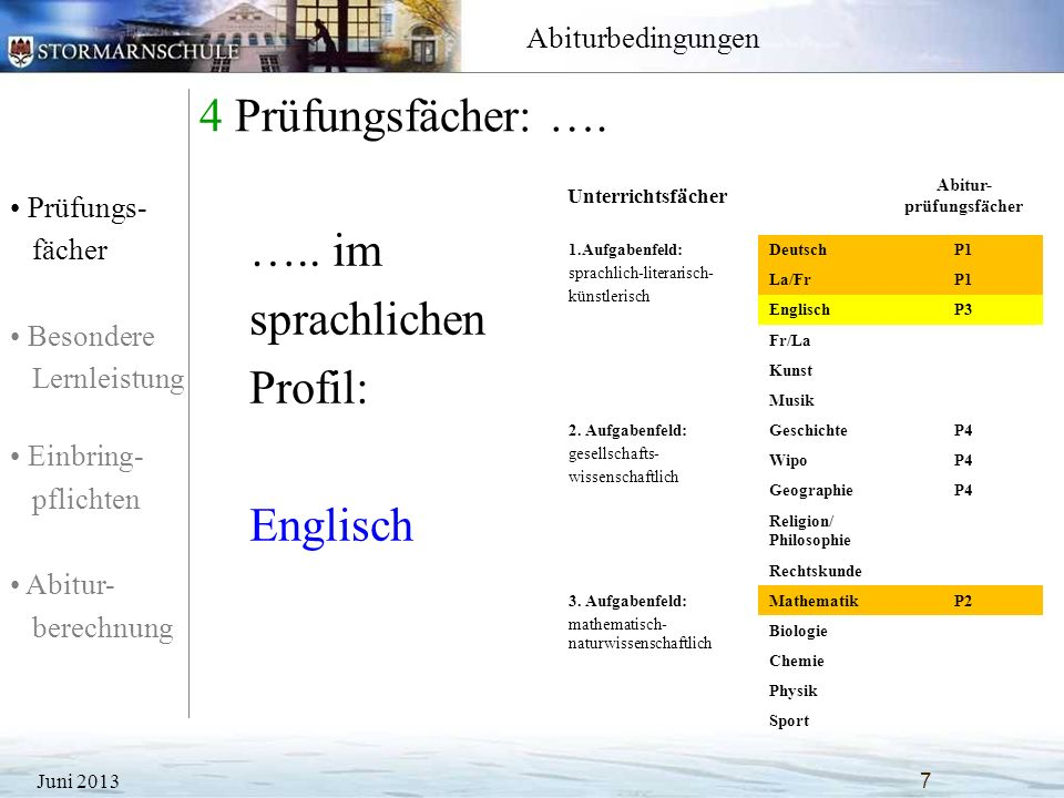 Prüfungs- fächer Besondere Lernleistung Einbring- pflichten Abitur- berechnung Abiturbedingungen 4 Prüfungsfächer: …. Juni 2013 7 Unterrichtsfächer Ab