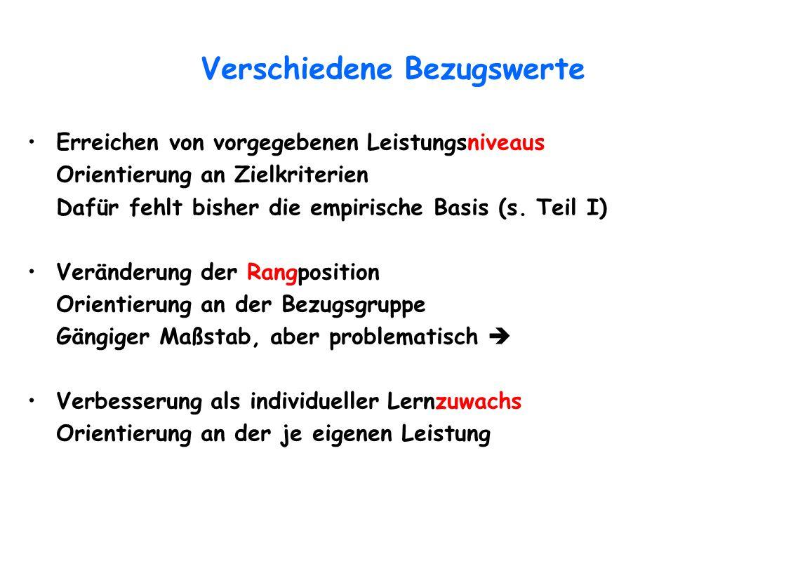 Axel Backhaus Erste Erfahrungen mit Schrift – Konzepte für Vorschule und Schuleingangsphase DGLS-Jahrestagung in Rauischholzhausen vom 12.