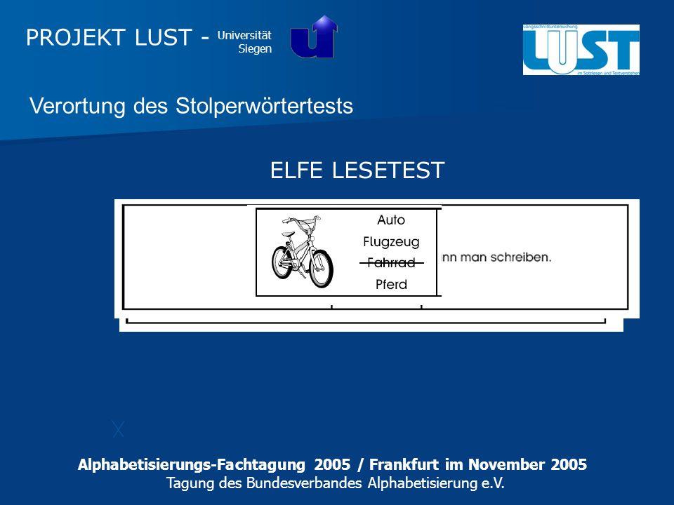 ELFE LESETEST Verortung des Stolperwörtertests PROJEKT LUST - Universität Siegen Alphabetisierungs-Fachtagung 2005 / Frankfurt im November 2005 Tagung