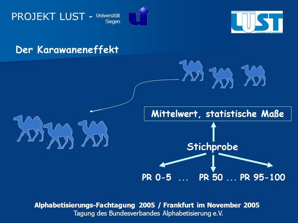 PROJEKT LUST - Universität Siegen Der Karawaneneffekt Stichprobe Mittelwert, statistische Maße PR 0-5... PR 50... PR 95-100 Alphabetisierungs-Fachtagu