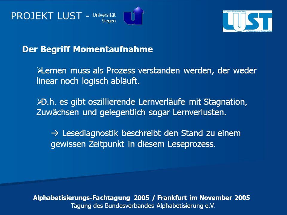 Alphabetisierungs-Fachtagung 2005 / Frankfurt im November 2005 Tagung des Bundesverbandes Alphabetisierung e.V. PROJEKT LUST - Universität Siegen Der