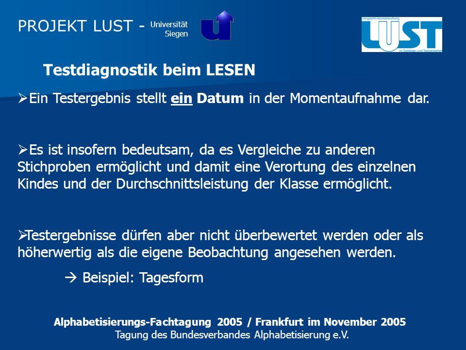 PROJEKT LUST - Universität Siegen Alphabetisierungs-Fachtagung 2005 / Frankfurt im November 2005 Tagung des Bundesverbandes Alphabetisierung e.V.