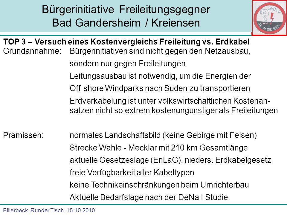 Billerbeck, Runder Tisch, 15.10.2010 Bürgerinitiative Freileitungsgegner Bad Gandersheim / Kreiensen Kernthesen unserer BI: 1.Wir sind keine Totalverweigerer von Stromleitungen.