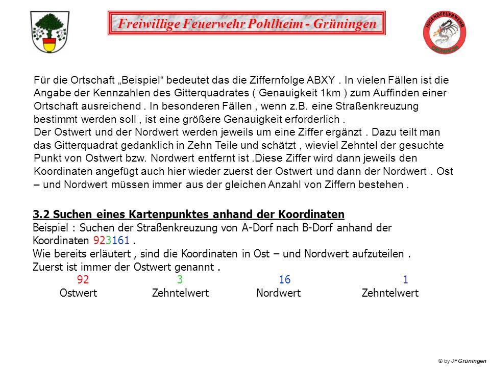 Freiwillige Feuerwehr Pohlheim - Grüningen © by JFGrüningen Für die Ortschaft Beispiel bedeutet das die Ziffernfolge ABXY. In vielen Fällen ist die An