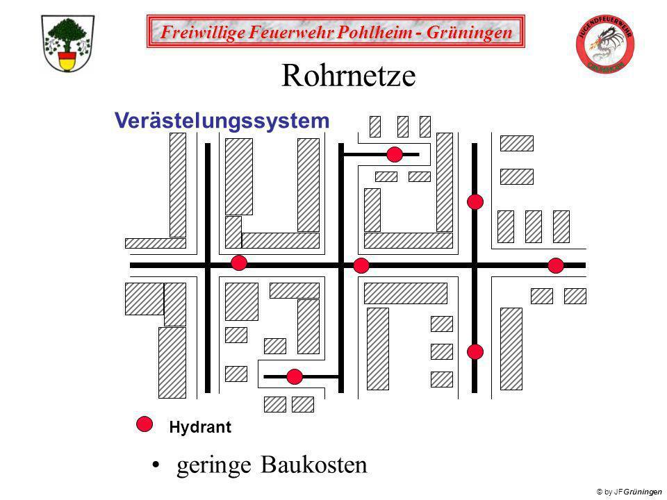 Freiwillige Feuerwehr Pohlheim - Grüningen © by JFGrüningen Verästelungssystem Hydrant geringe Baukosten Rohrnetze