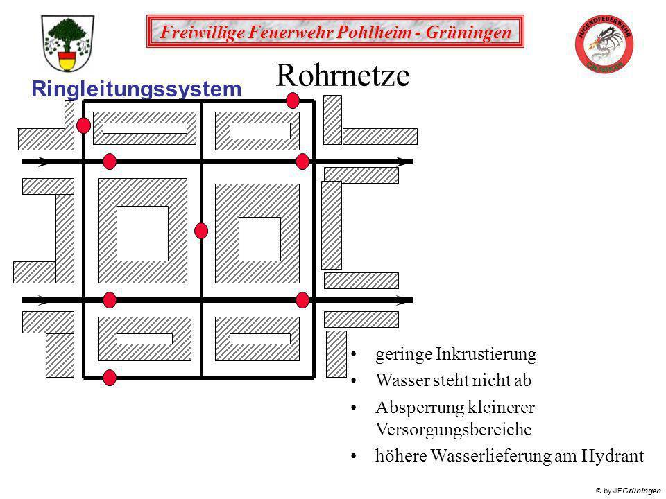 Freiwillige Feuerwehr Pohlheim - Grüningen © by JFGrüningen Ringleitungssystem geringe Inkrustierung Wasser steht nicht ab Absperrung kleinerer Versor