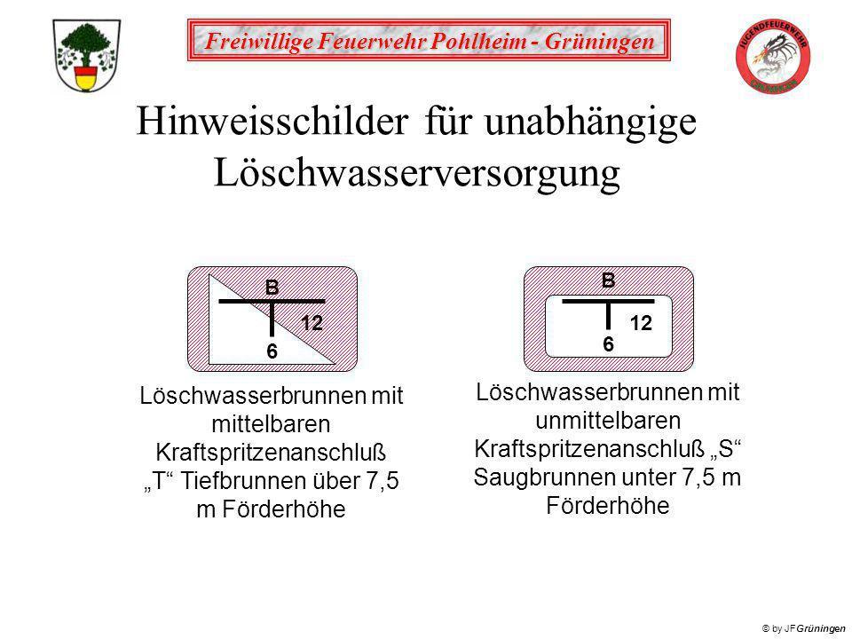 Freiwillige Feuerwehr Pohlheim - Grüningen © by JFGrüningen Hinweisschilder für unabhängige Löschwasserversorgung B 12 6 Löschwasserbrunnen mit mittel