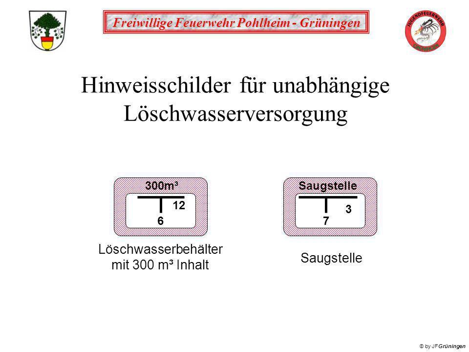 Freiwillige Feuerwehr Pohlheim - Grüningen © by JFGrüningen Hinweisschilder für unabhängige Löschwasserversorgung 300m³ 12 6 Löschwasserbehälter mit 3