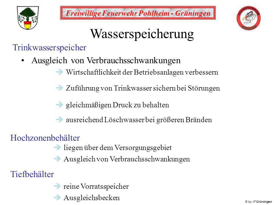 Freiwillige Feuerwehr Pohlheim - Grüningen © by JFGrüningen Wasserspeicherung Trinkwasserspeicher Ausgleich von Verbrauchsschwankungen èWirtschaftlich