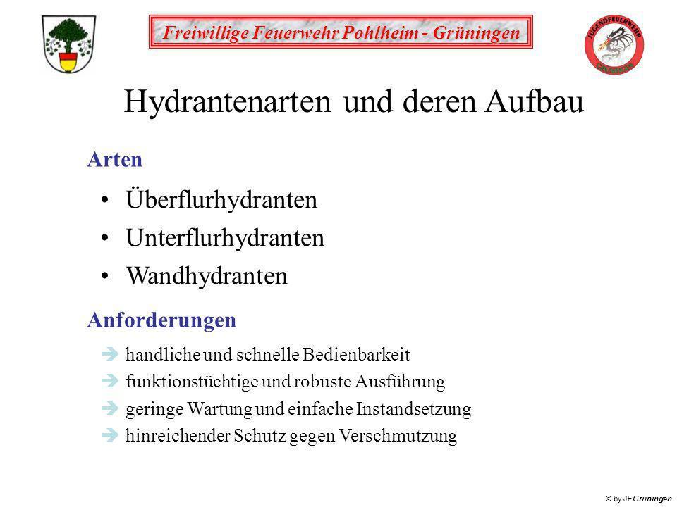 Freiwillige Feuerwehr Pohlheim - Grüningen © by JFGrüningen Hydrantenarten und deren Aufbau Arten Überflurhydranten Unterflurhydranten Wandhydranten A