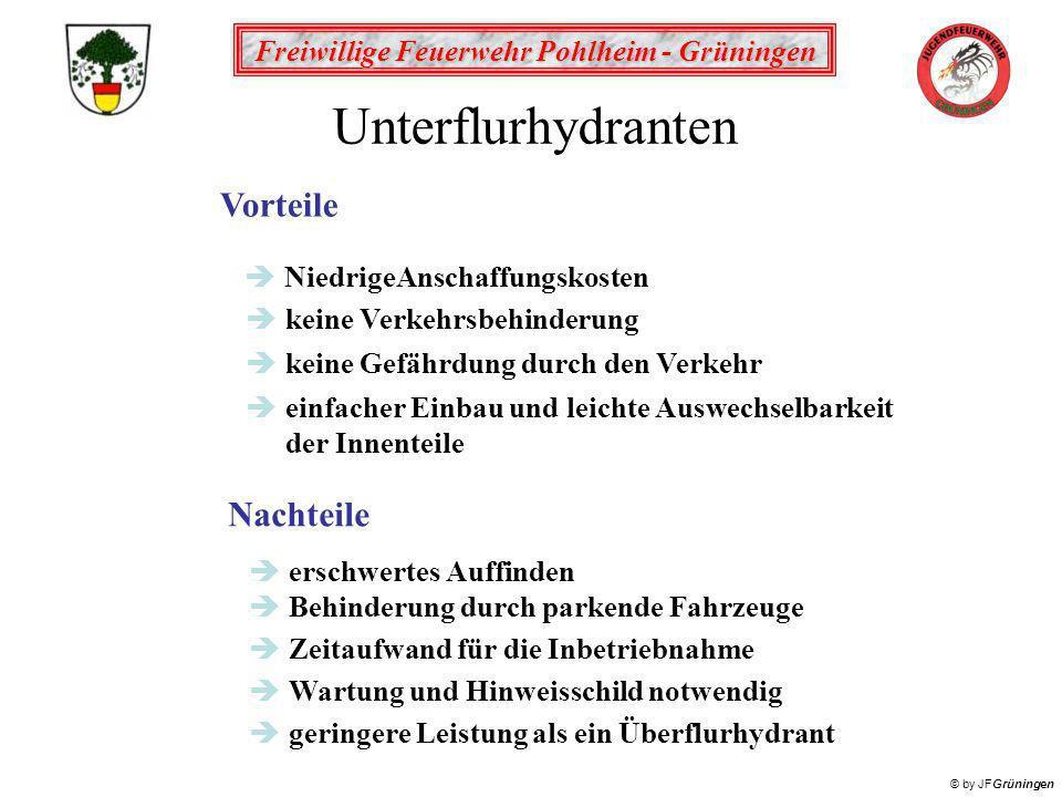 Freiwillige Feuerwehr Pohlheim - Grüningen © by JFGrüningen Vorteile èkeine Verkehrsbehinderung èkeine Gefährdung durch den Verkehr èeinfacher Einbau