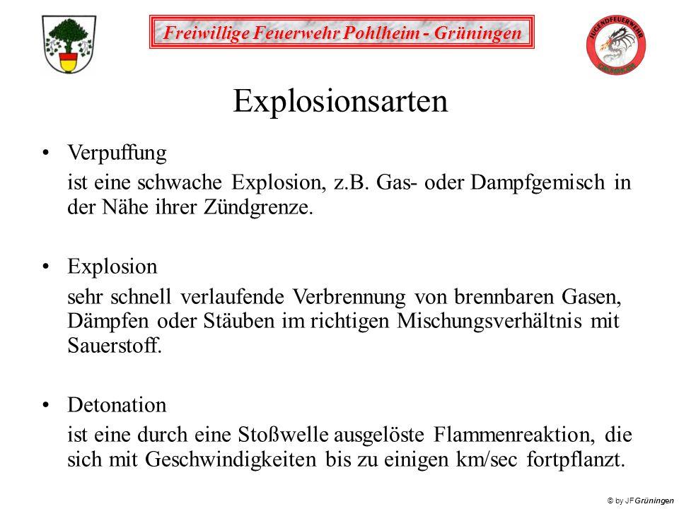Freiwillige Feuerwehr Pohlheim - Grüningen © by JFGrüningen Fettexplosion Wasser wird in eine über 100°C heiße brennbare Flüssigkeit z.B.