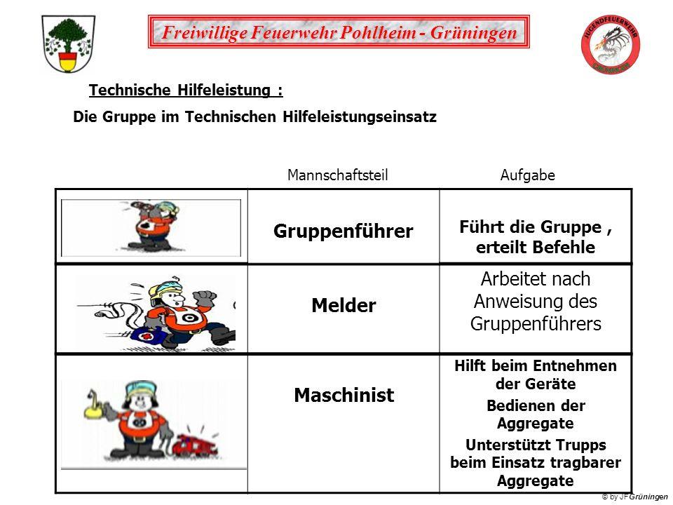 Freiwillige Feuerwehr Pohlheim - Grüningen © by JFGrüningen Technische Hilfeleistung : Die Gruppe im Technischen Hilfeleistungseinsatz Gruppenführer F