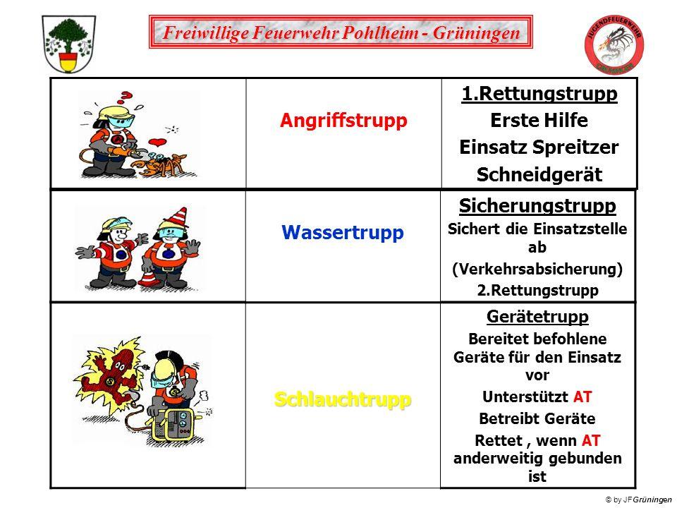Freiwillige Feuerwehr Pohlheim - Grüningen © by JFGrüningen Angriffstrupp 1.Rettungstrupp Erste Hilfe Einsatz Spreitzer Schneidgerät Wassertrupp Siche