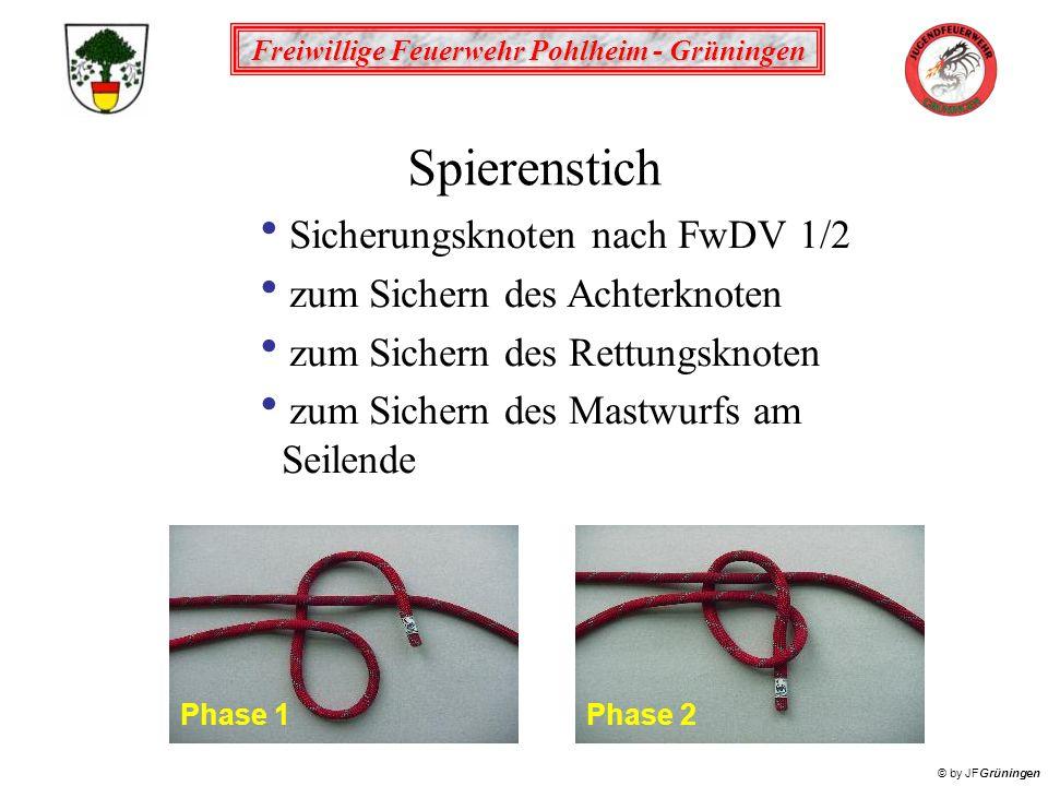 Freiwillige Feuerwehr Pohlheim - Grüningen © by JFGrüningen Spierenstich Sicherungsknoten nach FwDV 1/2 zum Sichern des Achterknoten zum Sichern des Rettungsknoten zum Sichern des Mastwurfs am Seilende Phase 1Phase 2