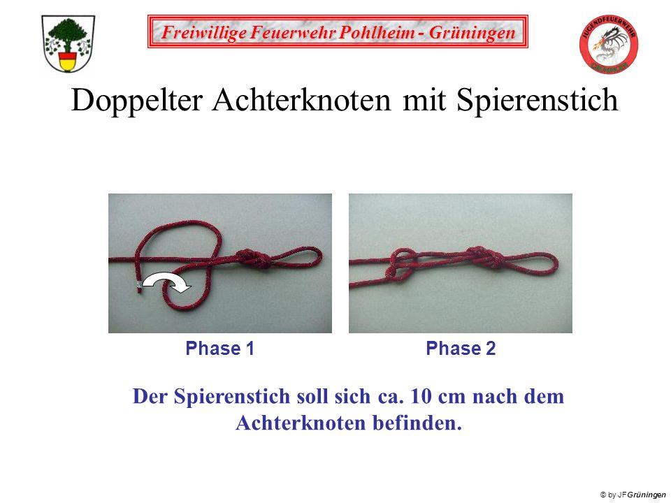 Freiwillige Feuerwehr Pohlheim - Grüningen © by JFGrüningen Phase 1Phase 2 Der Spierenstich soll sich ca.