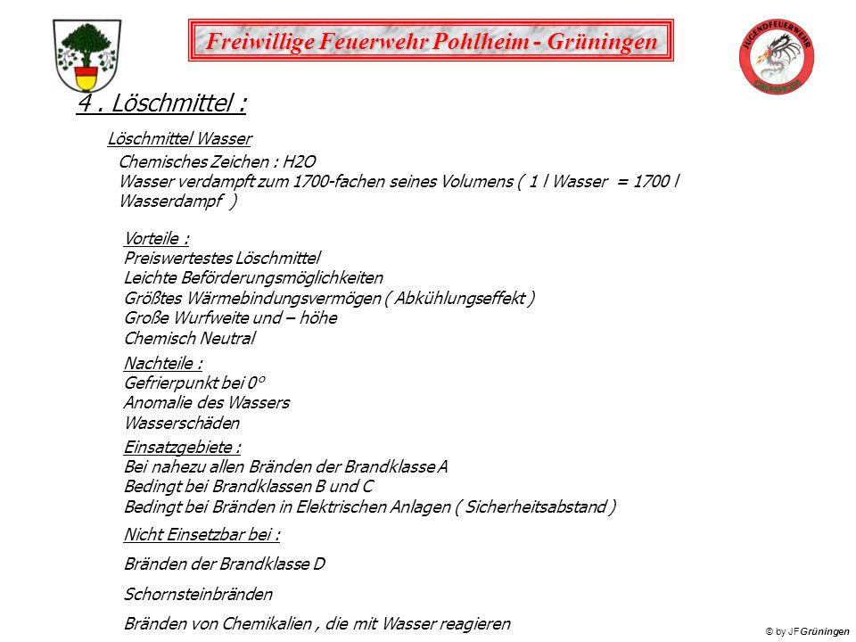 Freiwillige Feuerwehr Pohlheim - Grüningen © by JFGrüningen 4. Löschmittel : Löschmittel Wasser Chemisches Zeichen : H2O Wasser verdampft zum 1700-fac